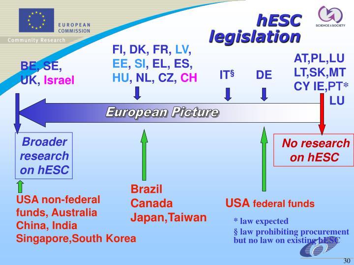 hESC legislation