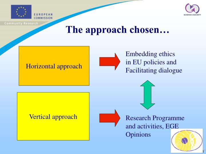 Embedding ethics in EU policies and Facilitating dialogue