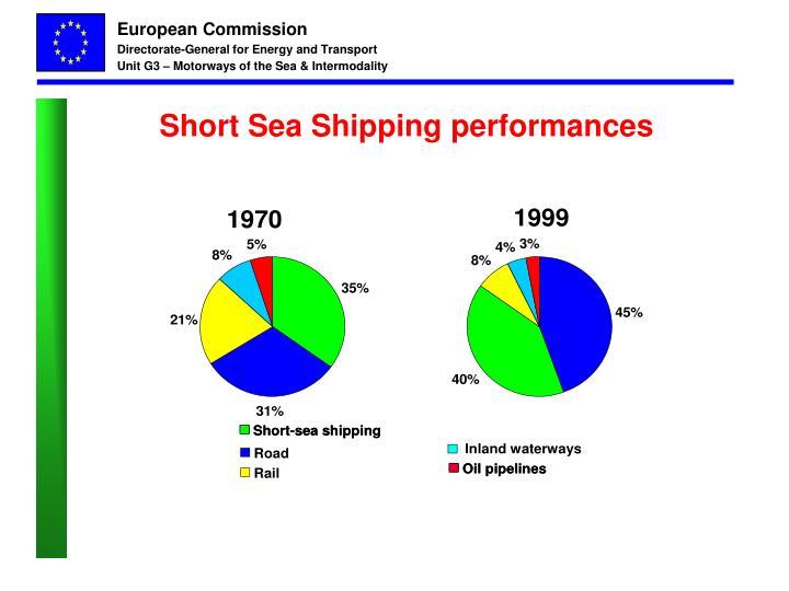 Short Sea Shipping performances