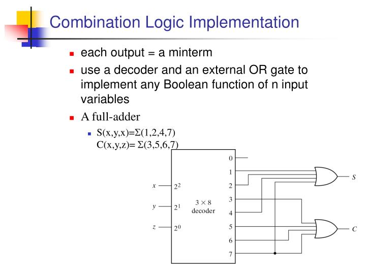 Combination Logic Implementation