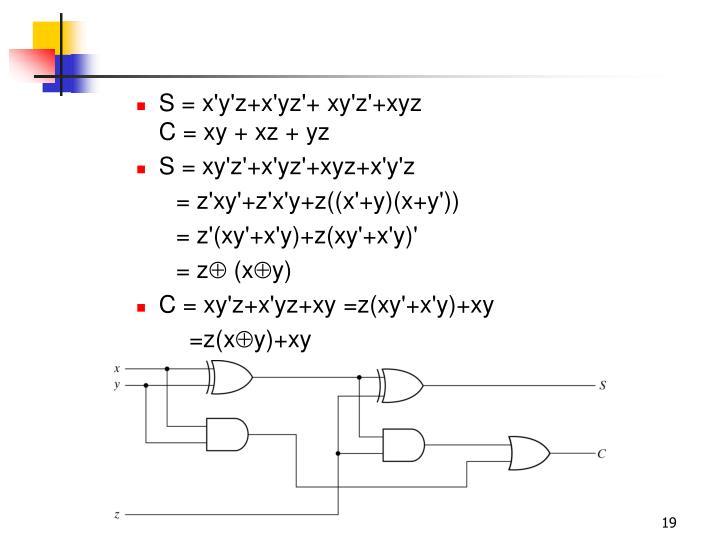 S = x'y'z+x'yz'+ xy'z'+xyz      C = xy + xz + yz
