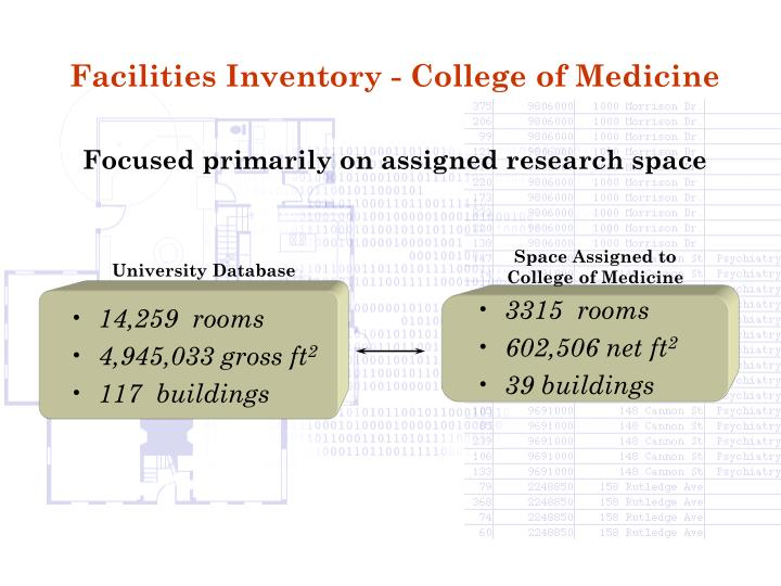 Facilities Inventory - College of Medicine