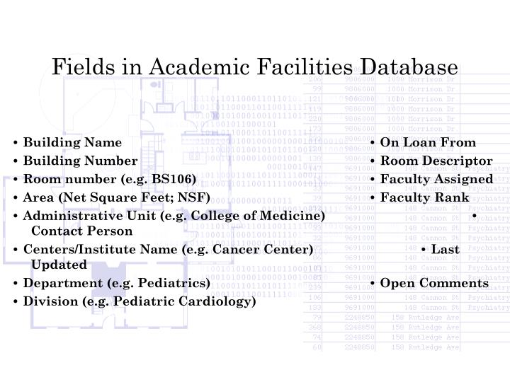 Fields in Academic Facilities Database
