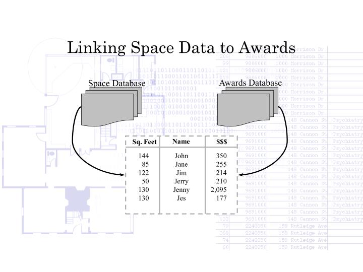 Linking Space Data to Awards