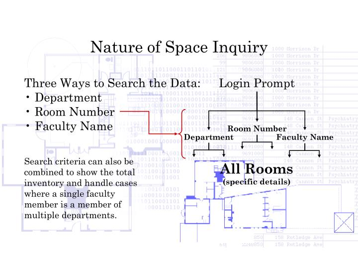 Nature of Space Inquiry