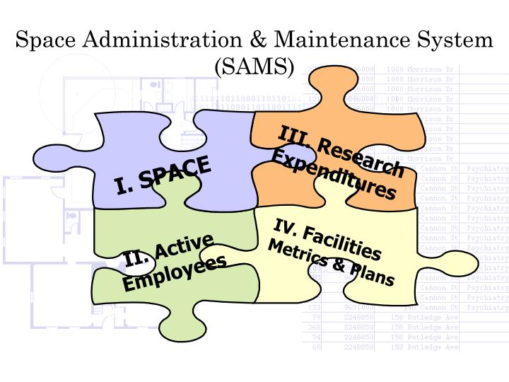 Space Administration & Maintenance System (SAMS)