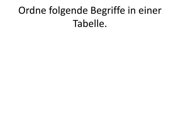 Ordne folgende Begriffe in einer Tabelle.