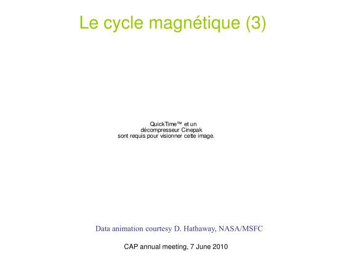 Le cycle magnétique (3)