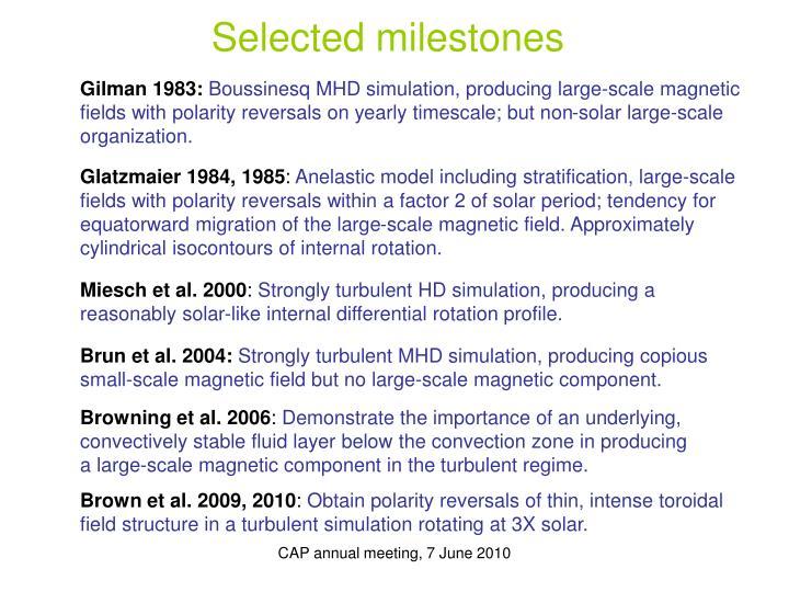 Selected milestones