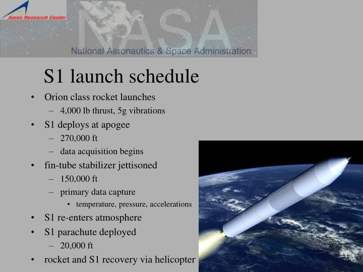 S1 launch schedule