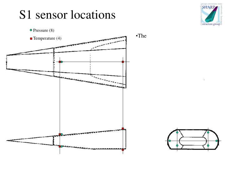 S1 sensor locations
