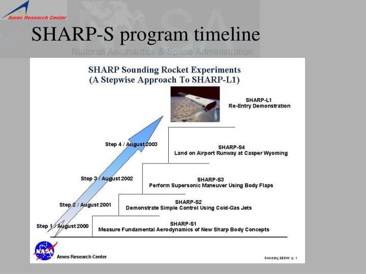 SHARP-S program timeline