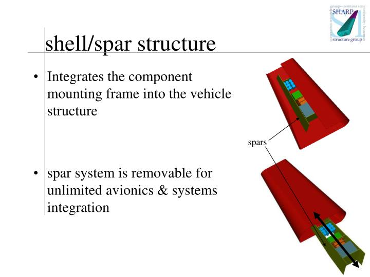 shell/spar structure