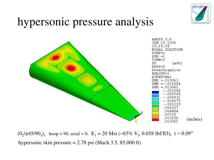 hypersonic pressure analysis