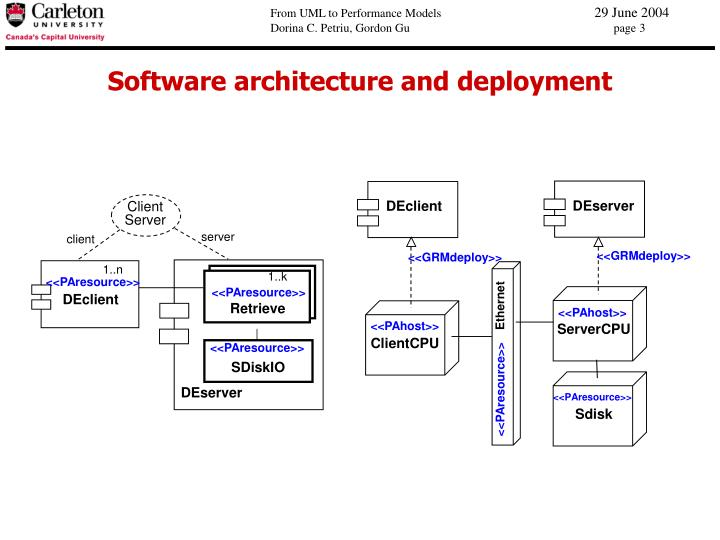 Software architecture and deployment