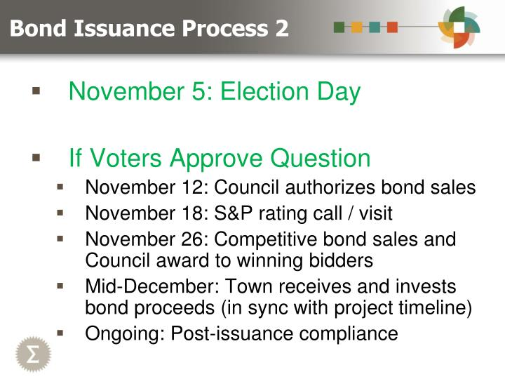 Bond Issuance Process 2