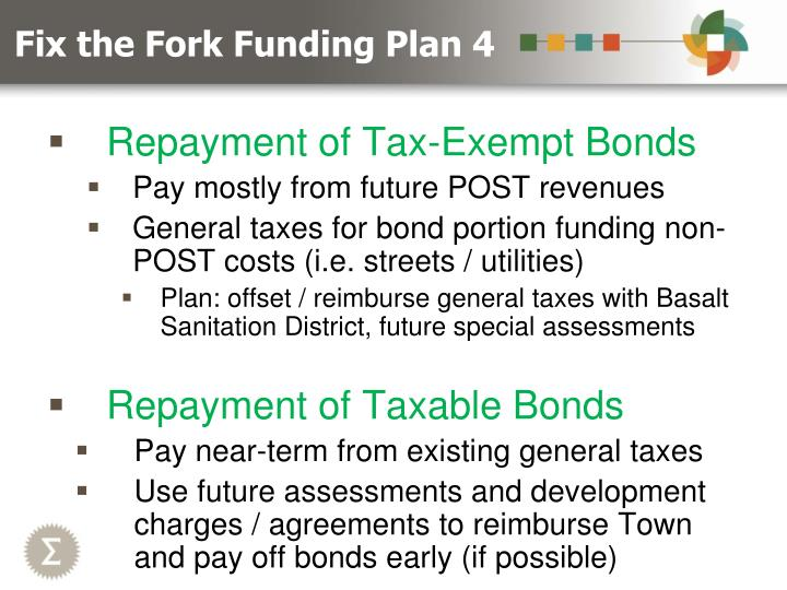 Fix the Fork Funding Plan 4