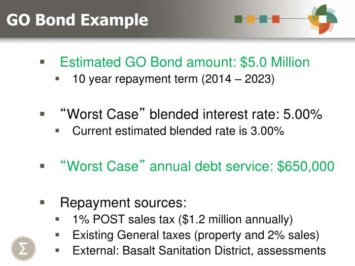 GO Bond Example