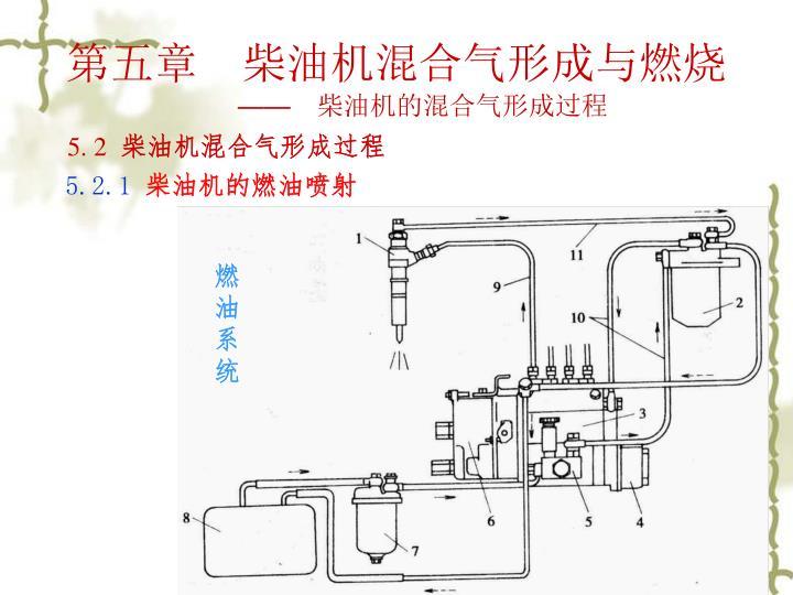 第五章  柴油机混合气形成与燃烧