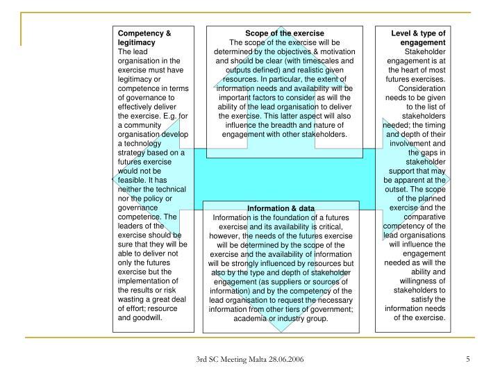 Competency & legitimacy
