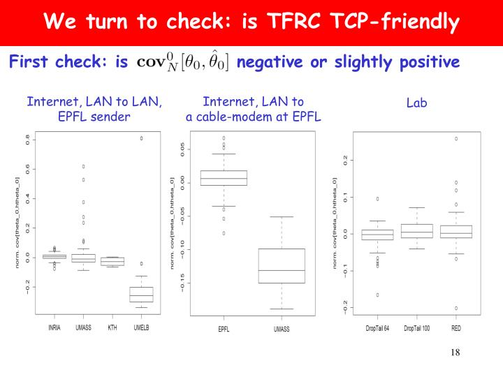 We turn to check: is TFRC TCP-friendly