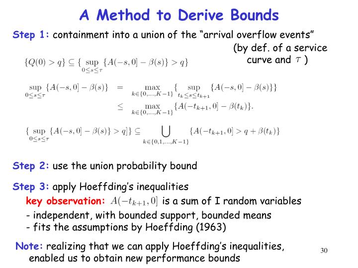 A Method to Derive Bounds
