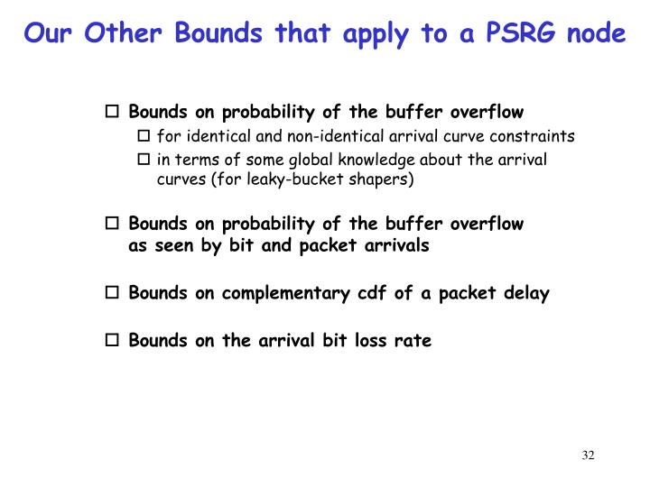 Our Other Bounds that apply to a PSRG node