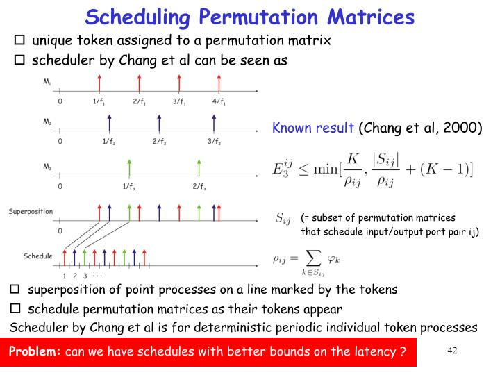 Scheduling Permutation Matrices