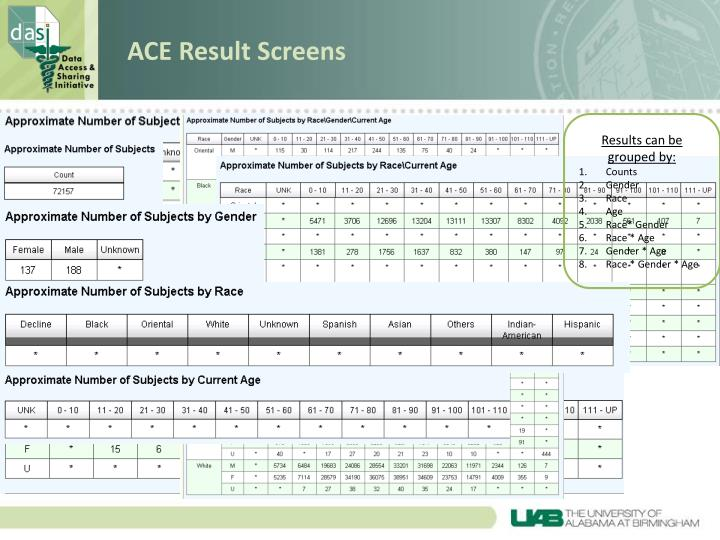 ACE Result Screens