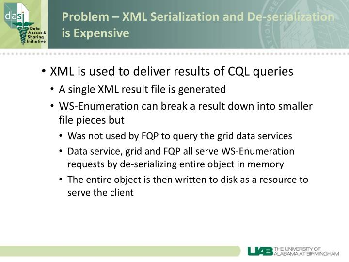 Problem – XML Serialization and De-serialization is Expensive
