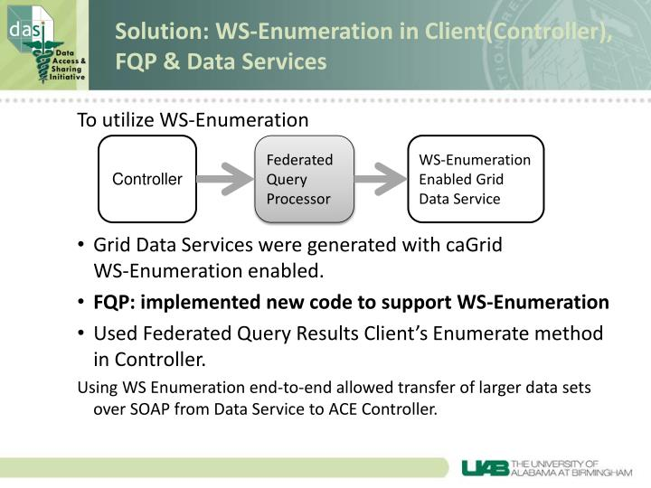 Solution: WS-Enumeration in Client(Controller), FQP & Data Services