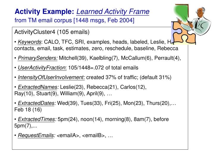 Activity example learned activity frame from tm email corpus 1448 msgs feb 2004