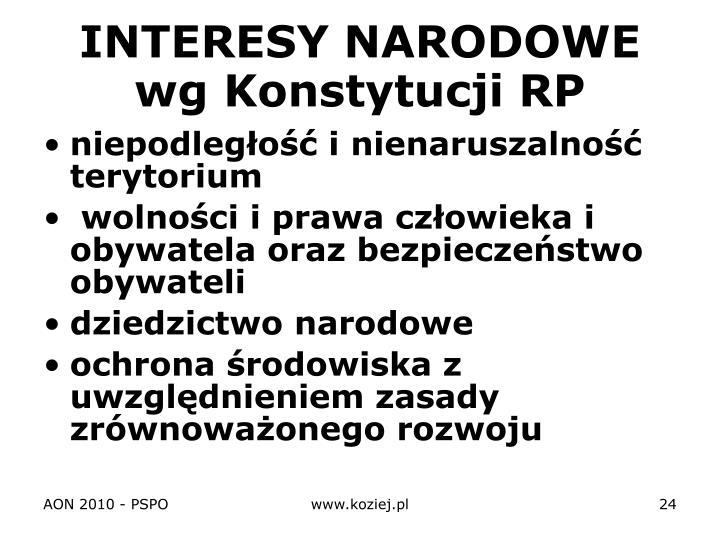 INTERESY NARODOWE