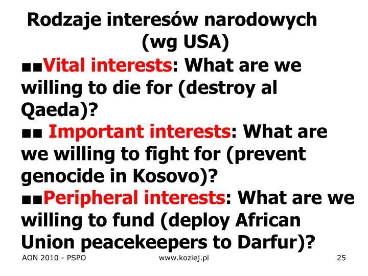 Rodzaje interesów narodowych