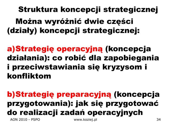 Struktura koncepcji strategicznej