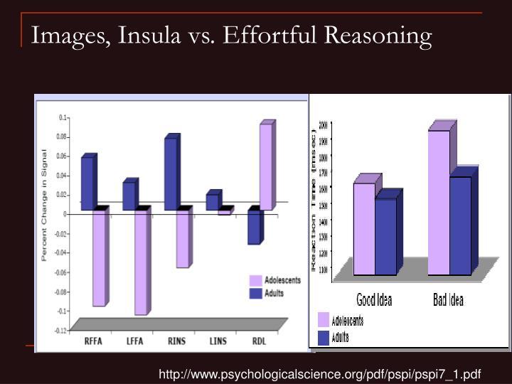 Images, Insula vs. Effortful Reasoning
