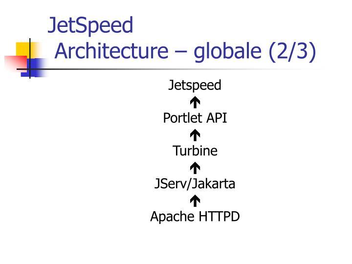 JetSpeed