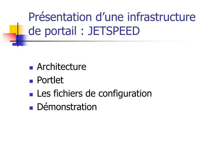 Présentation d'une infrastructure de portail : JETSPEED