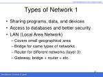 types of network 1