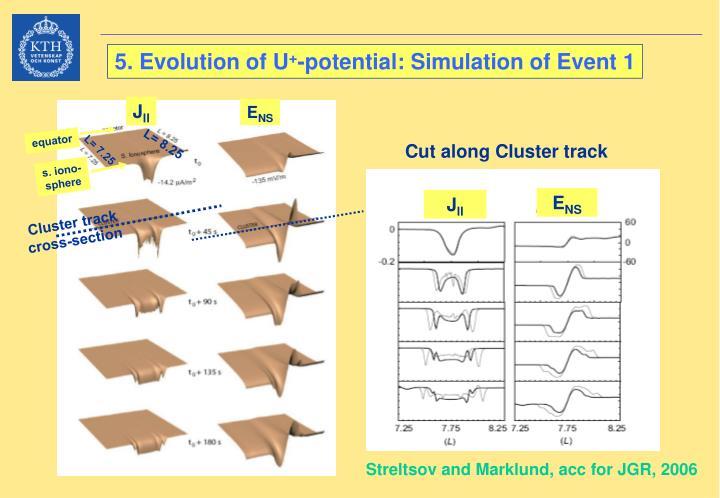 5. Evolution of U