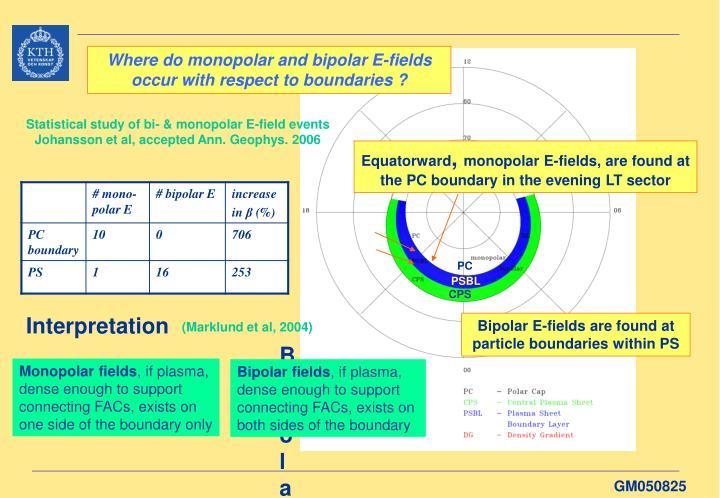 Where do monopolar and bipolar E-fields occur with respect to boundaries ?