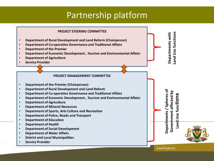 Partnership platform