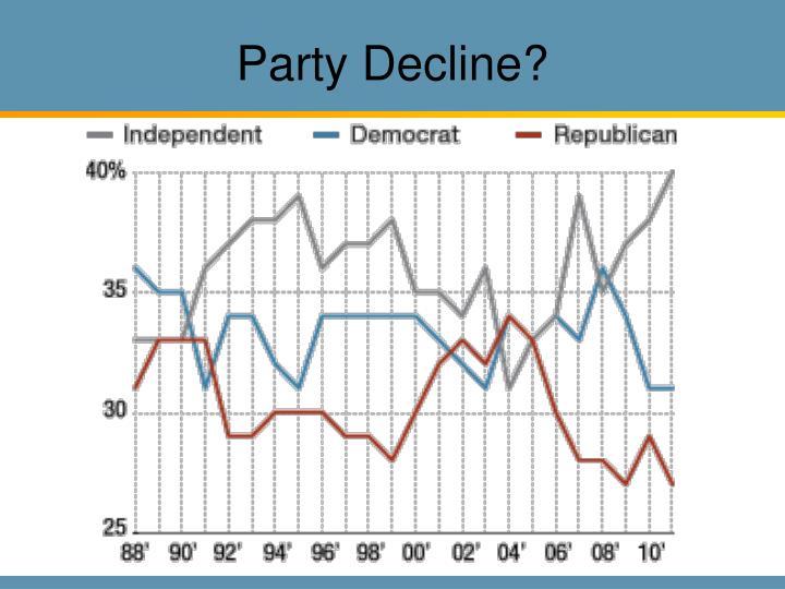 Party Decline?