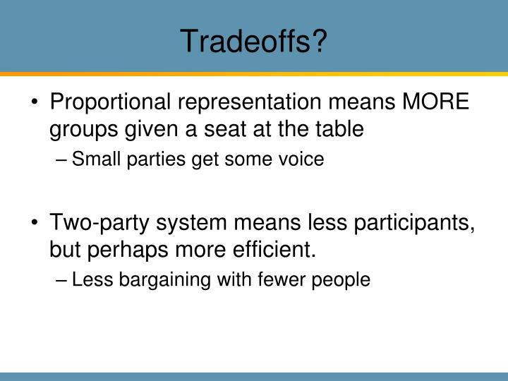Tradeoffs?