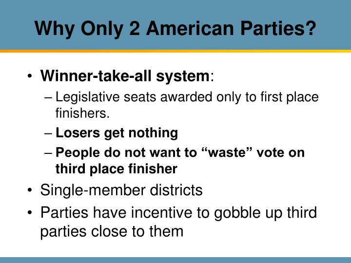 Why Only 2 American Parties?