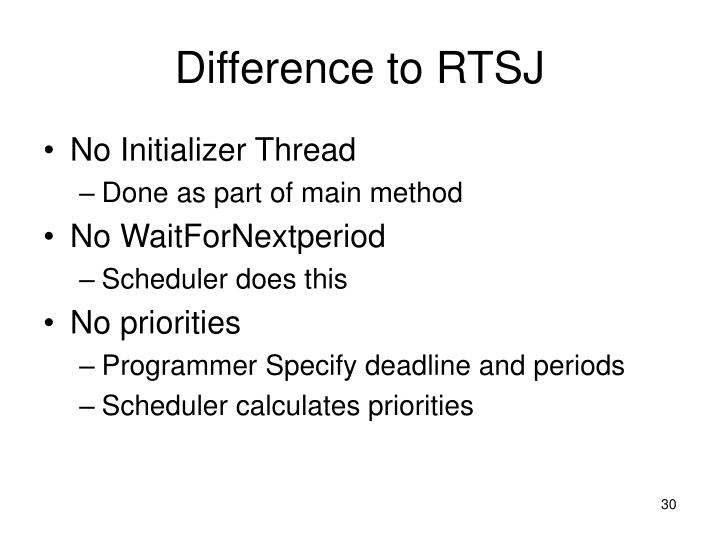 Difference to RTSJ