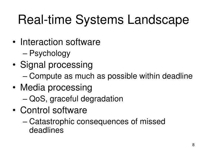 Real-time Systems Landscape