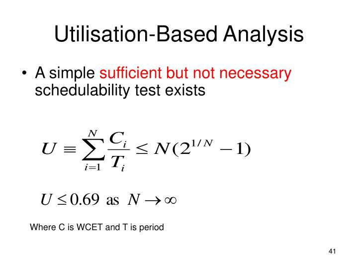 Utilisation-Based Analysis