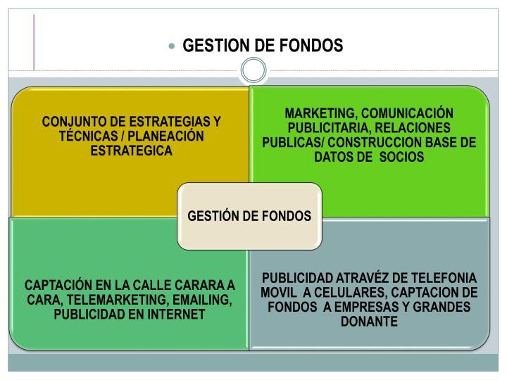 GESTION DE FONDOS