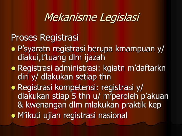 Mekanisme Legislasi